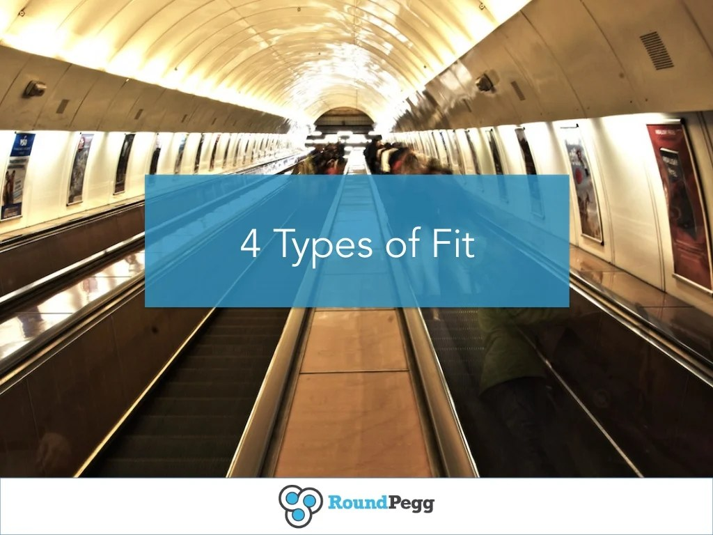 4 Types Of Fit