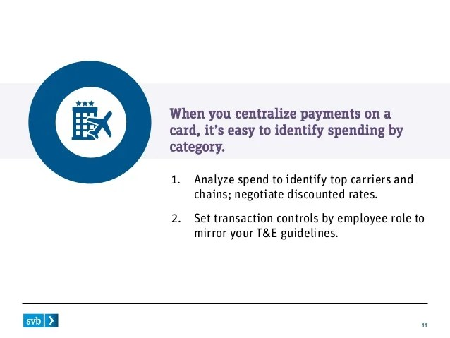 Svb credit card poemview 5 ways credit card spending actually tames expenses colourmoves