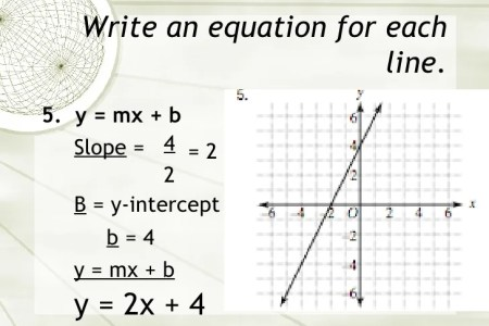 Free Form 2018 Slope Intercept Form Of The Equation Of A Line