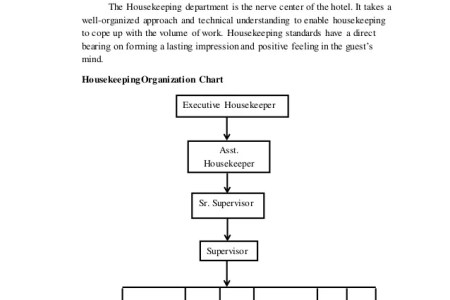 Organizational chart of housekeeping organizational structure organizational chart of hotel organizational structure organizational chart strategy levels examples manager type organizational chart strategy levels altavistaventures Image collections