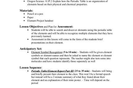 Best formal letter format periodic table of elements handout new best formal letter format periodic table of elements handout new magic words monday getting to know the periodic table of elements best periodic table urtaz Choice Image