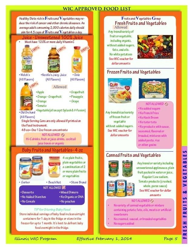 Ohio Wic Food List