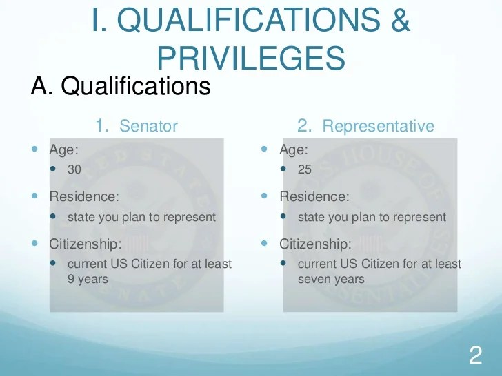 Qualifications House Representatives
