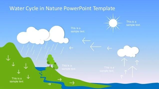 SlideModel  Water Cycle Process PowerPoint Diagram