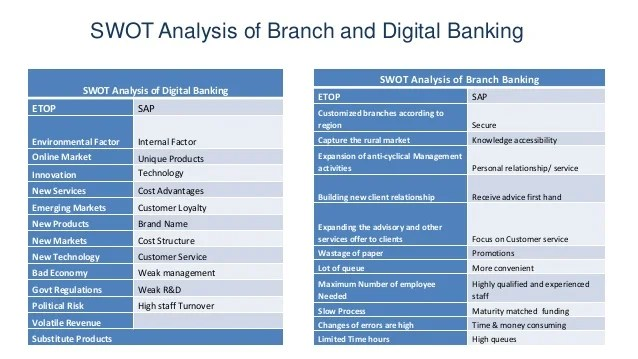 Region Online Banking Personal