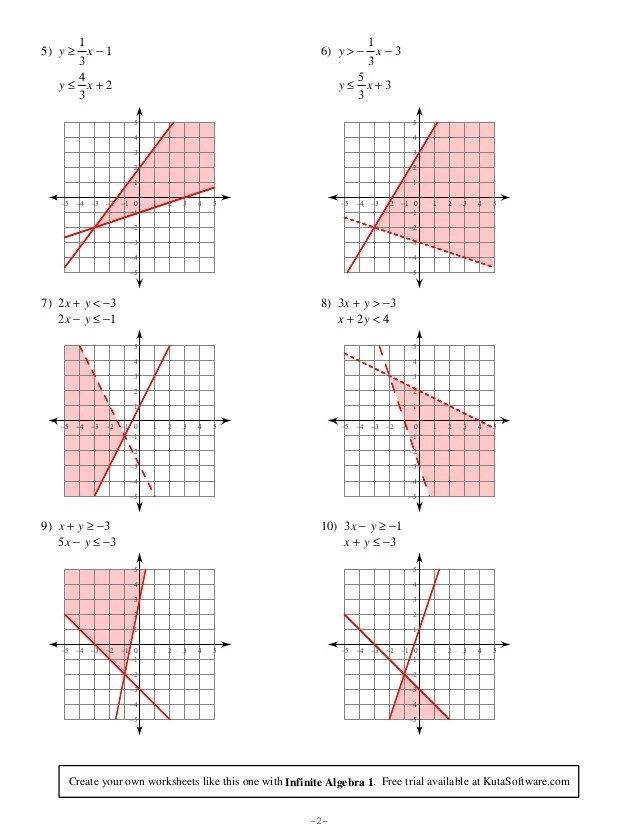 Graphing Linear Equations Worksheets Kuta