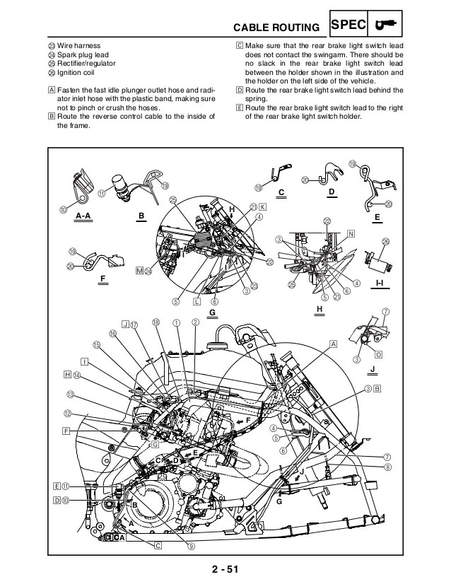 Yamaha Raptor 660 Wiring Diagram Yamaha Wiring Diagram Images