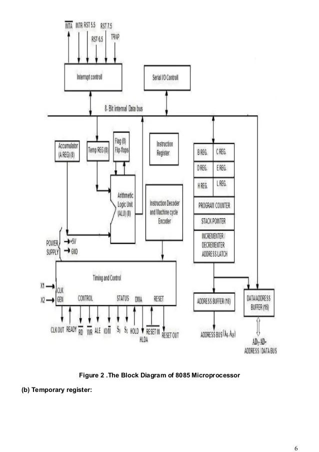 8085 micro processor notes