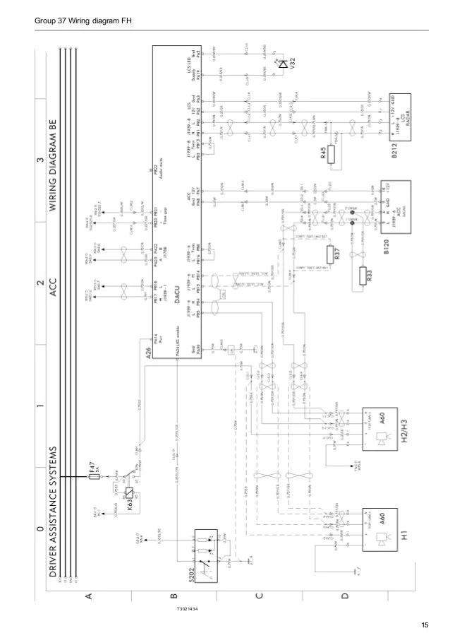 volvo wia truck wiring schematic  wiring diagrams page pipe