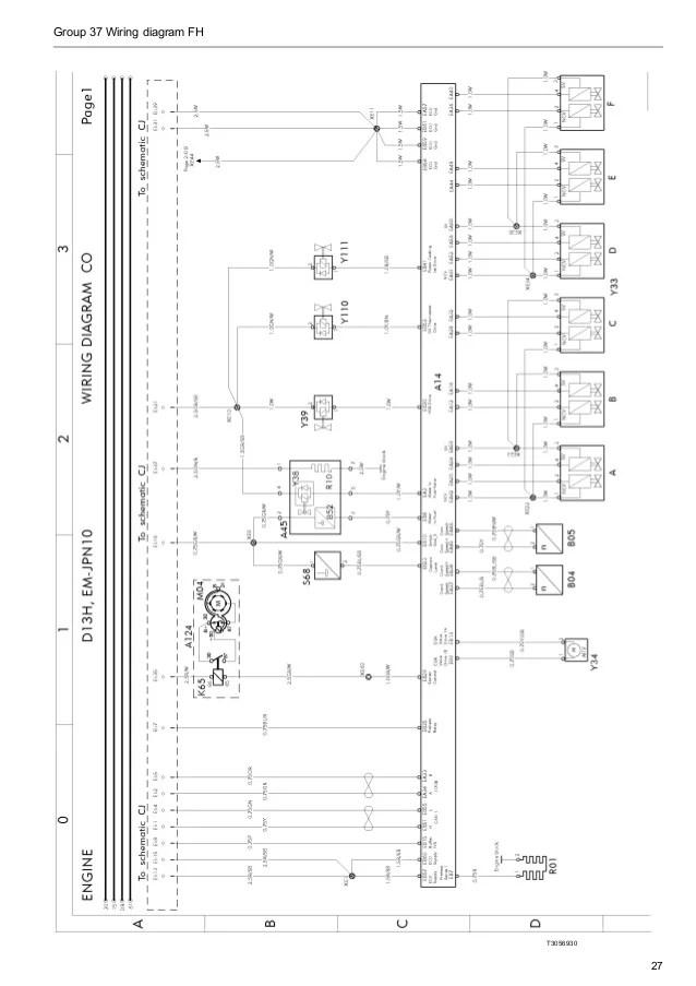 Volvo wiring diagram fh