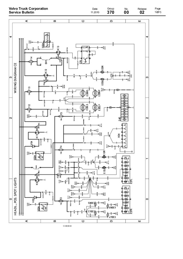 2000 volvo truck electrical wiring  wiring diagram diode