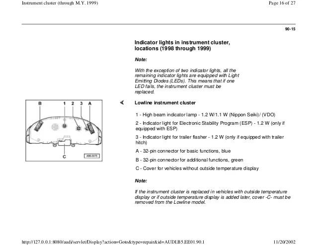 AUDI A4 B5 18L 1996 ELECTRICAL EQUIPMENT 90 1 instrument cluster loc…