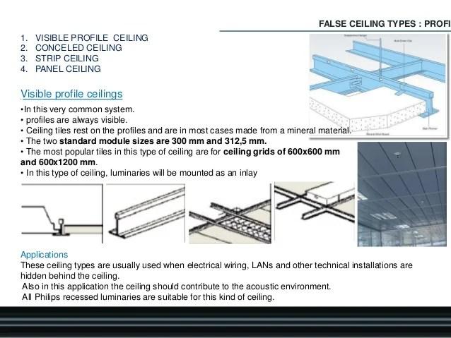 how to install false ceiling