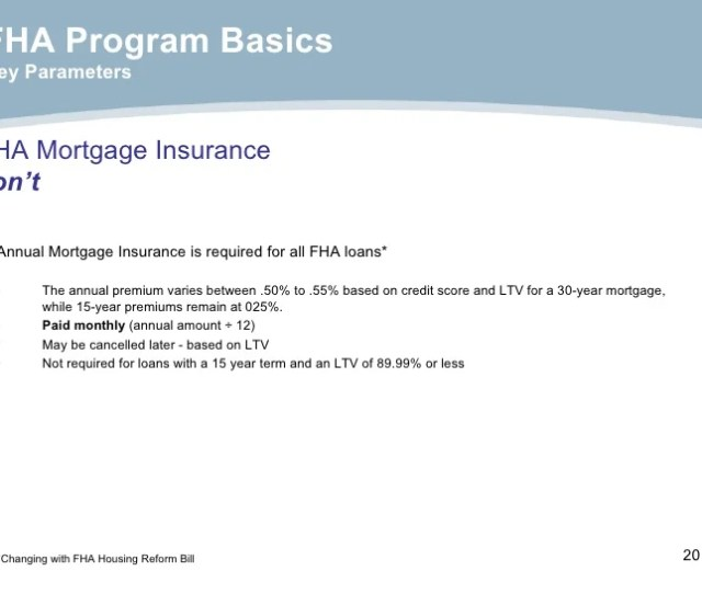 Parameters 20 Fha Mortgage