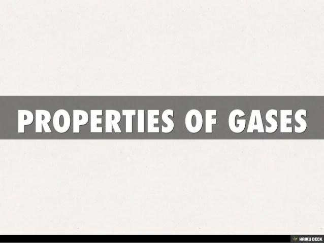 Properties Gases Labpaq