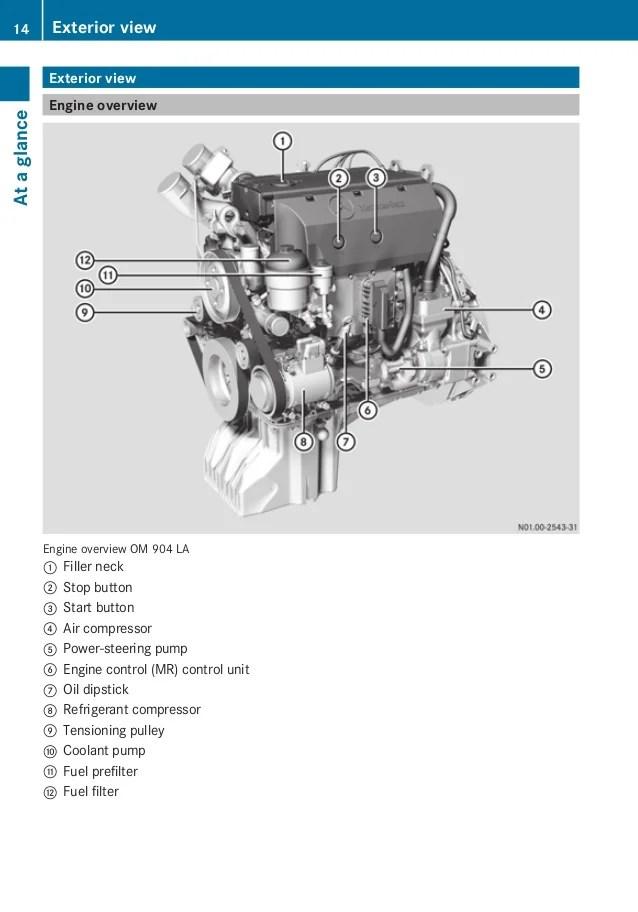Mercedes Benz Wiring Schematics Om 904 La   Online Wiring