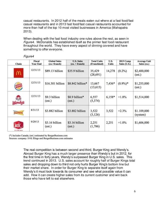 Fast Food Restaurants Open Past 10