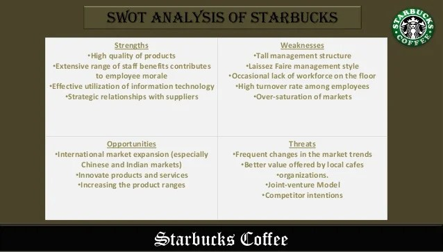 Image Result For Starbucks Coffee Rate