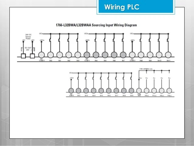 allen bradley micrologix plc instructions