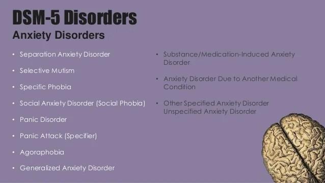 Panic Disorder Treatment