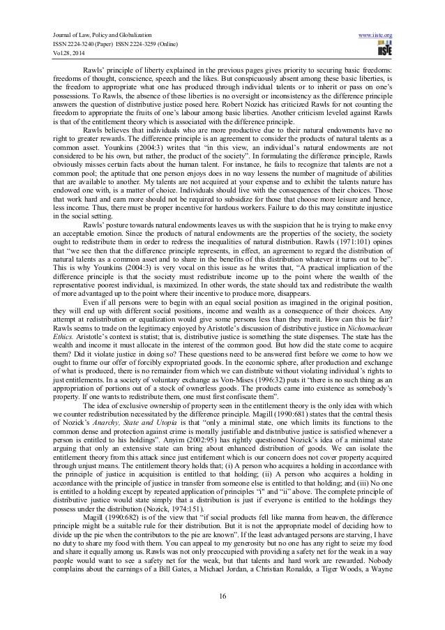 John Rawls Liberty Principle