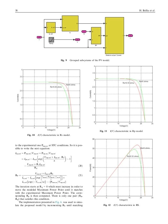 A detailed modeling of photovoltaic module matlab