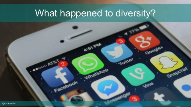 What happened to diversity? Just have a look at the apps we all use and whos behind each one