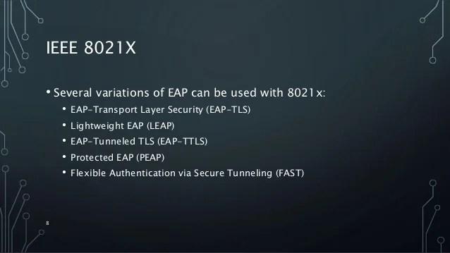 Wireless Security 8021x