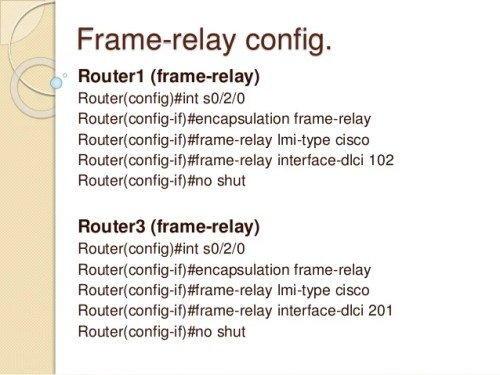 Frame Relay Configuration In Packet Tracer Step By Pdf | lajulak.org