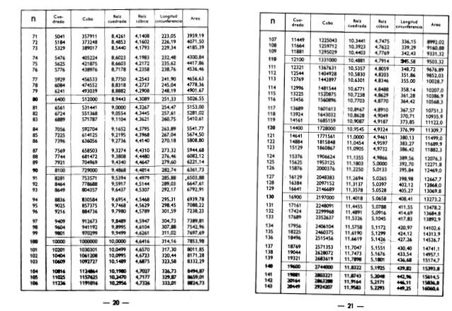 De En Decimales Fracciones Tabla Pulgadas Y