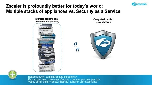 Zscaler Web Security Service