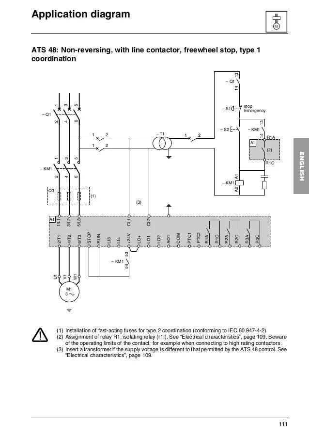 Altistart 48 user manual