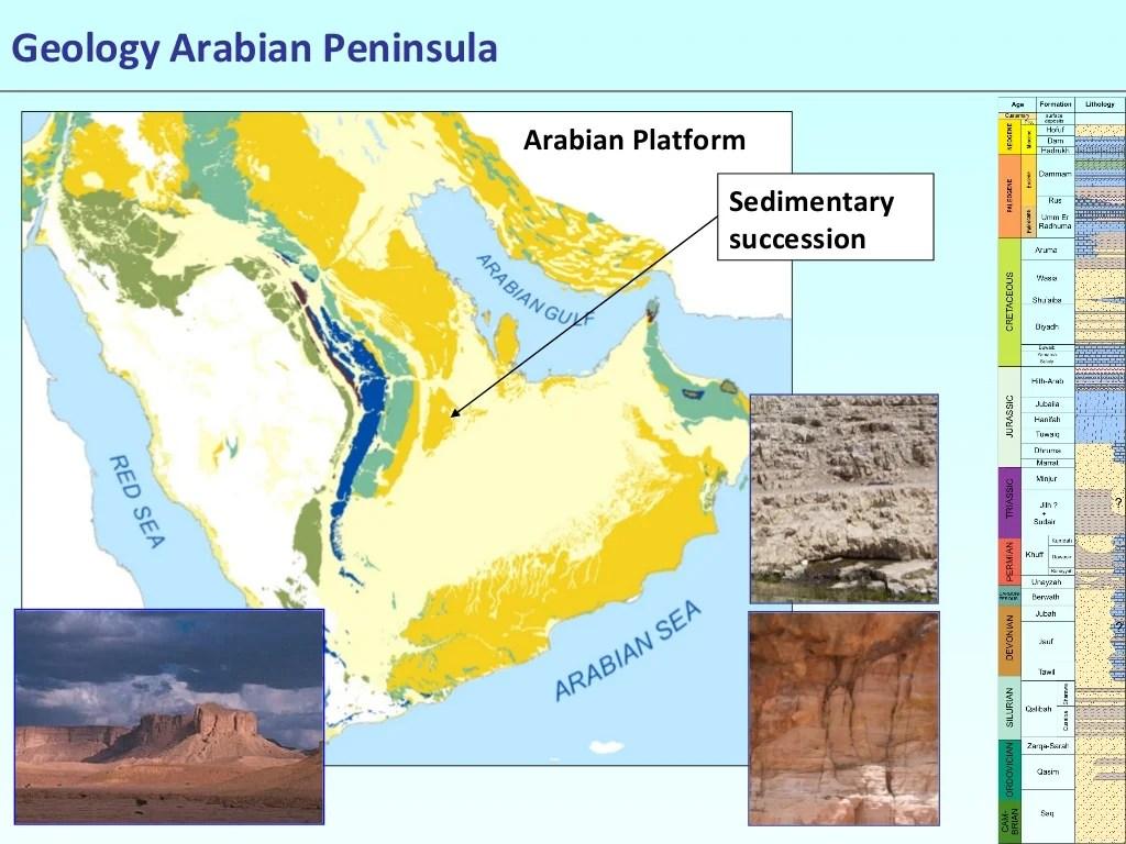 Geology Arabian Peninsula Arabian Platform
