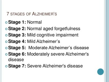 Image result for 7 stages of Alzheimer's disease