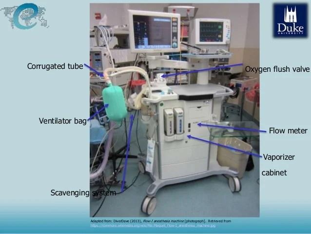 Types Ventilator Machines