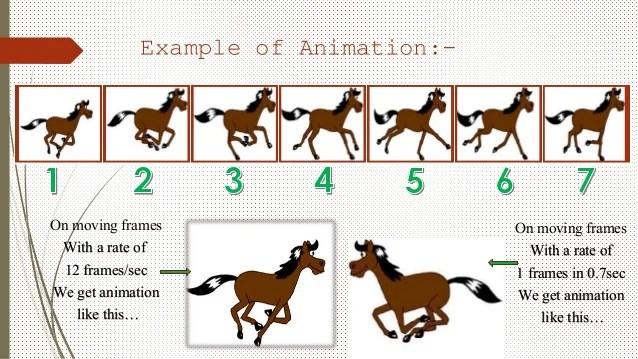 get animation frame   Frameswalls.org