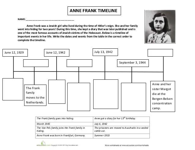 Timeline 2nd Grade Ideas