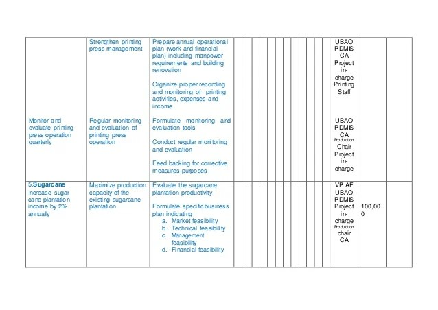 operation plan template.  operations plan template plantemplate, wiring diagram