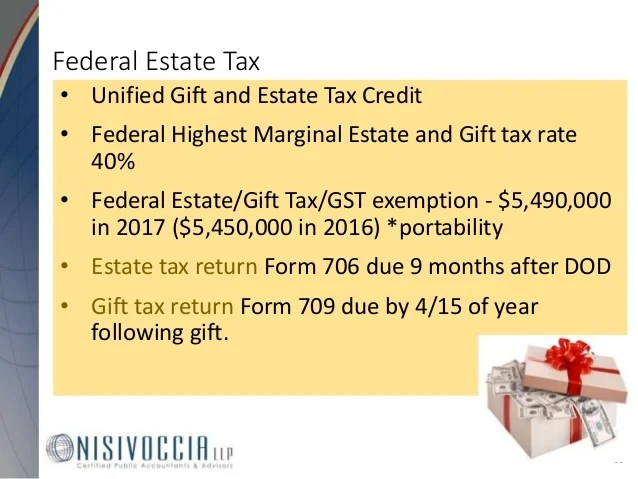 Estate Tax Unified Credit 2017