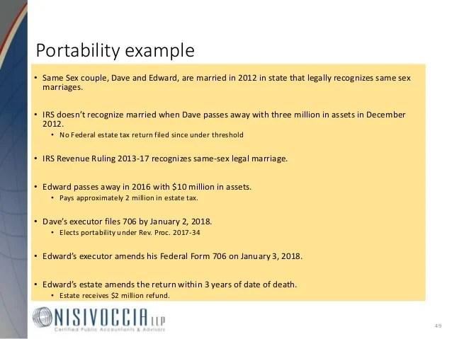 Estate Tax Threshold Federal