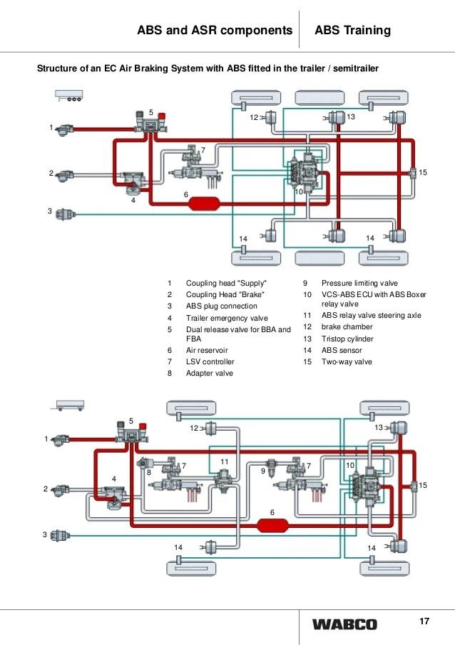 Wabco Abs Wiring | Wiring Diagram And Schematics
