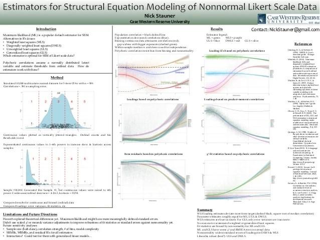 Estimators For Structural Equation Models Of Likert Scale Data