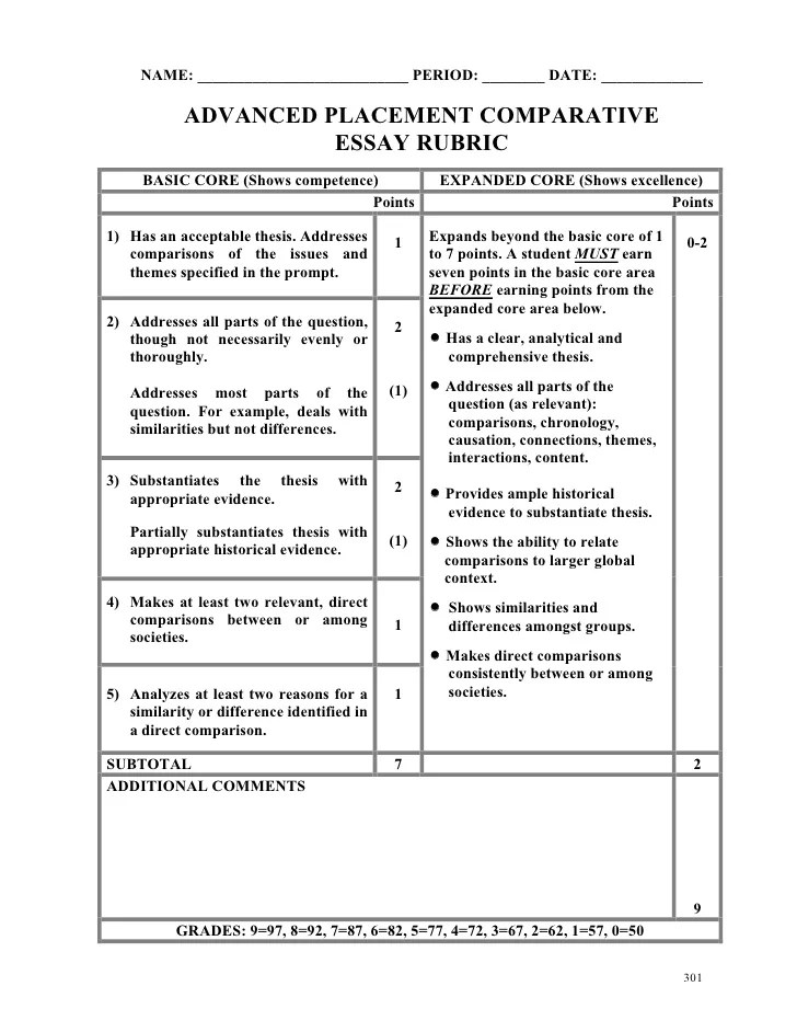 history rubric template - essay on poor people reasearch essay writings from hq
