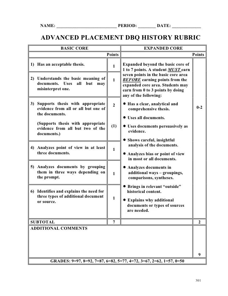 Ap Scale For Essays - image 7