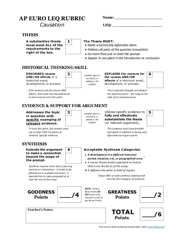 Advanced English Essays Grading Rubric For Ap Us History Essays Ap World Dbq Ap World History  Tomrichey Net Ap Essay On Health also Research Proposal Essay Topics Searching For Persuasive Essay Topics For High School History Dbq  Thesis Statement Example For Essays