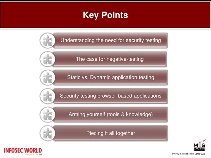 Application Security Need