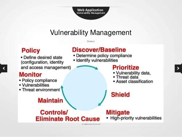 Vulnerability Scanning Tools
