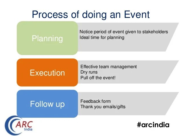 Arc Colleges Events