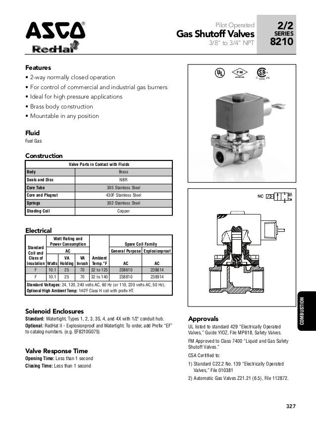 asco 8210 series redhat solenoid valve