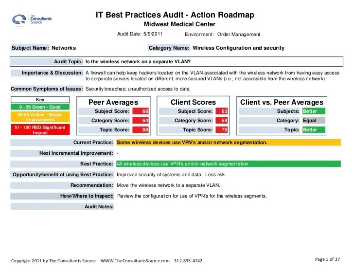 Sample Audit Report Template beyond traditional audit techniques – Audit Template Sample